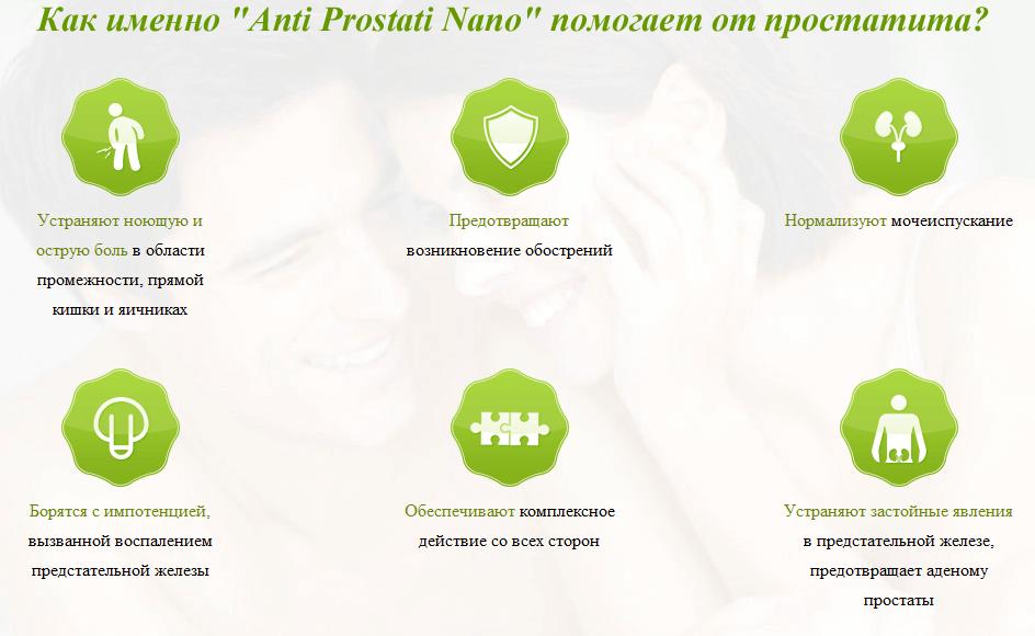 анти-простатит нано полезные свойства в лечении заболеваний