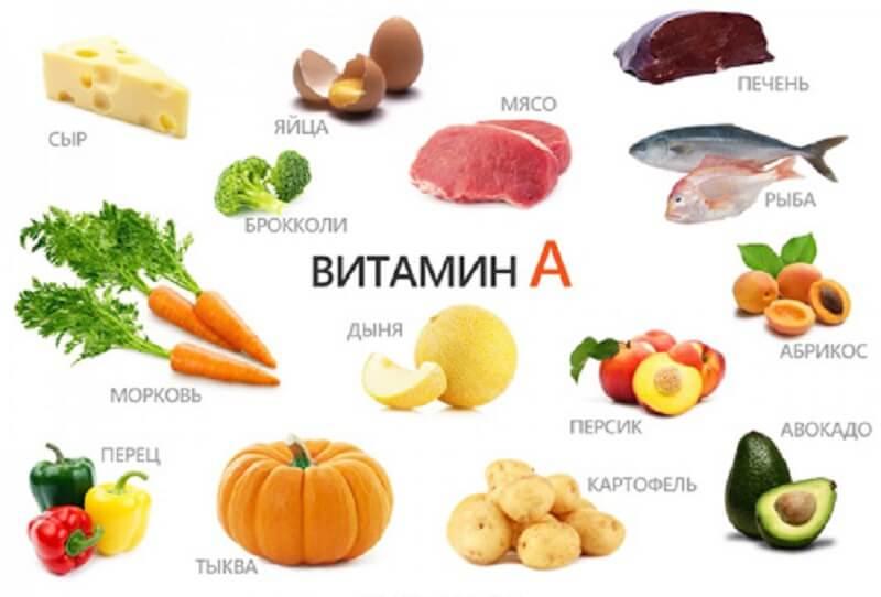 Витамин А для лечения и профилактики простатита у мужчин