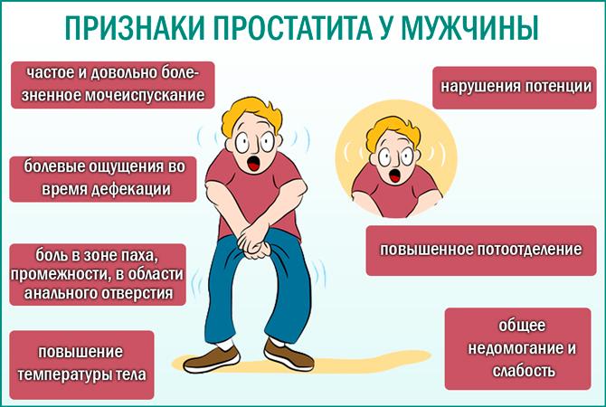 Простатит у мужчин в россии простатит запущенный симптомы