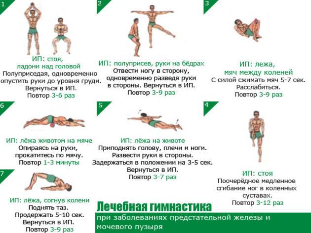 Упражнения для лечения хронический простатит самые эффективные уколы при хроническом простатите
