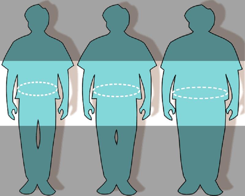 диагнозтика ожирения по женскому типу у мужчин