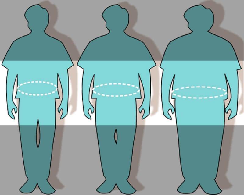Признаки повышенного эстрогена у мужчин